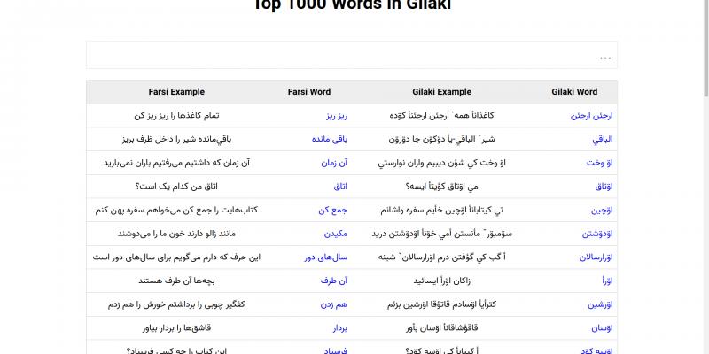 ۱۰۰۰ کلمه پر کاربرد گیلکی